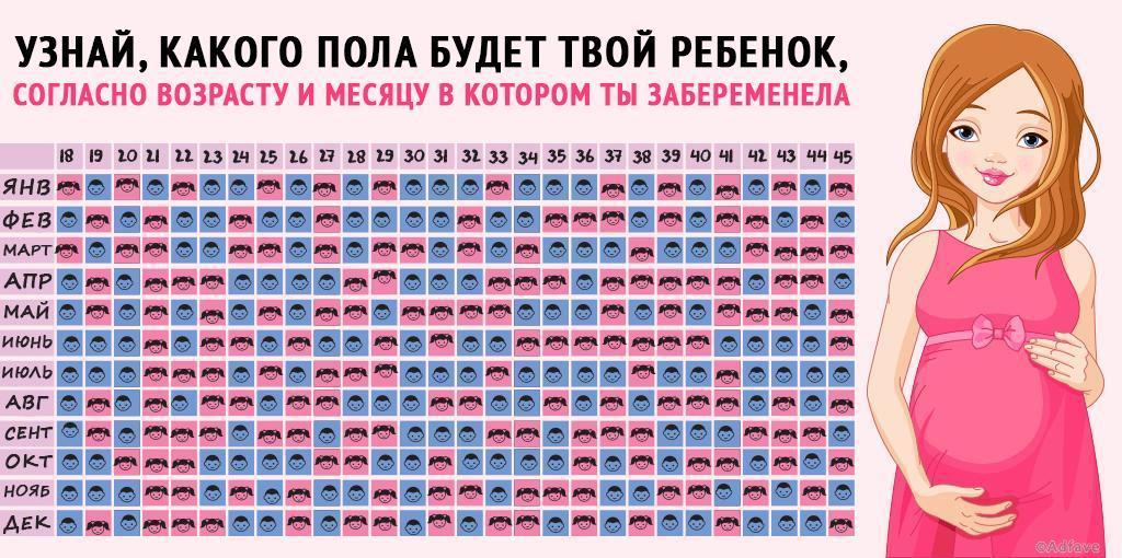 Вязание на Все-сама. ру - Модели, схемы, узоры