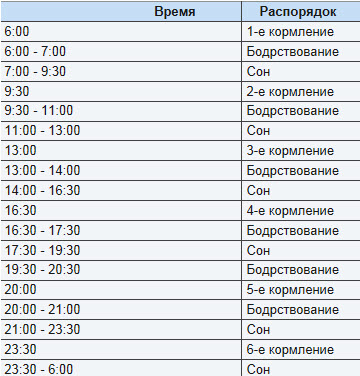 http://myshopsales.ru/image/rasporjadok-dnja-4-h-mesjachnogo-rebenka-2_2.jpg