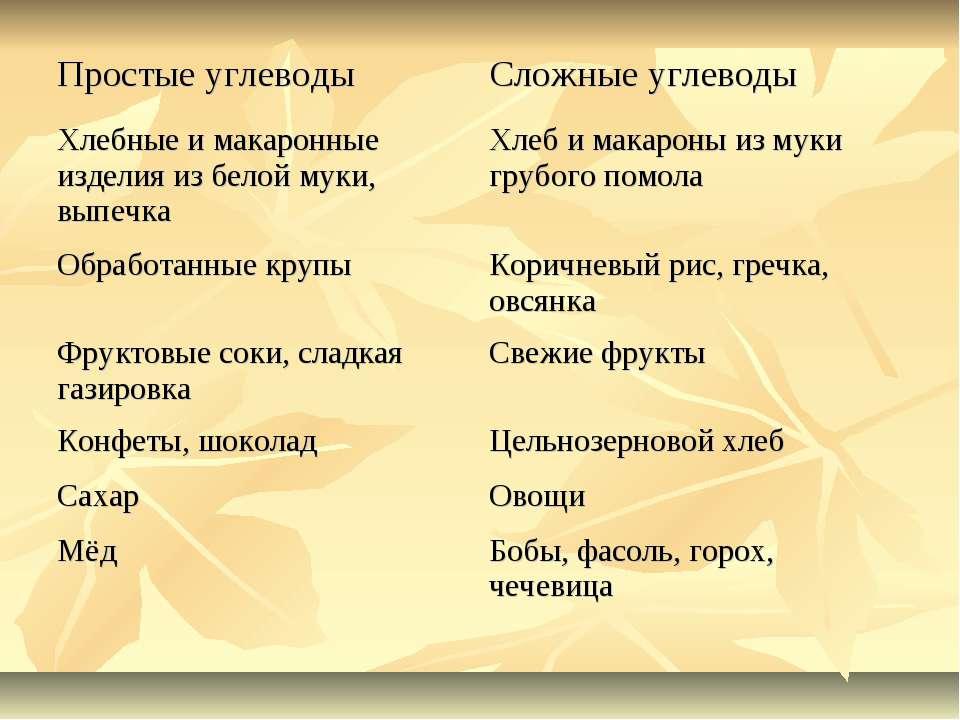 Как должны питаться мамы во время ГВ: 5 главных правил от Ярославы Матвеевой