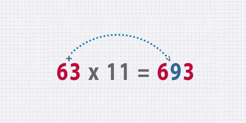 10 хитрых лайфхаков, как научить ребенка математике